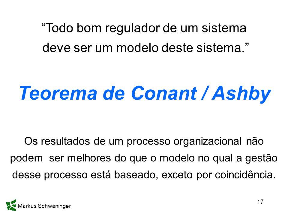 Teorema de Conant / Ashby