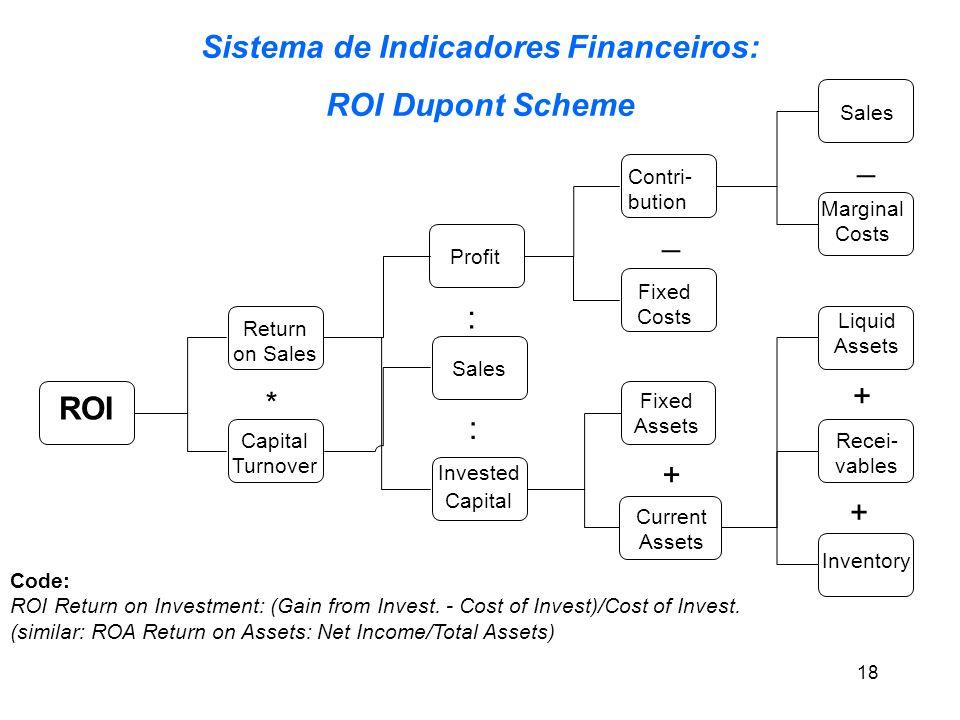 Sistema de Indicadores Financeiros: