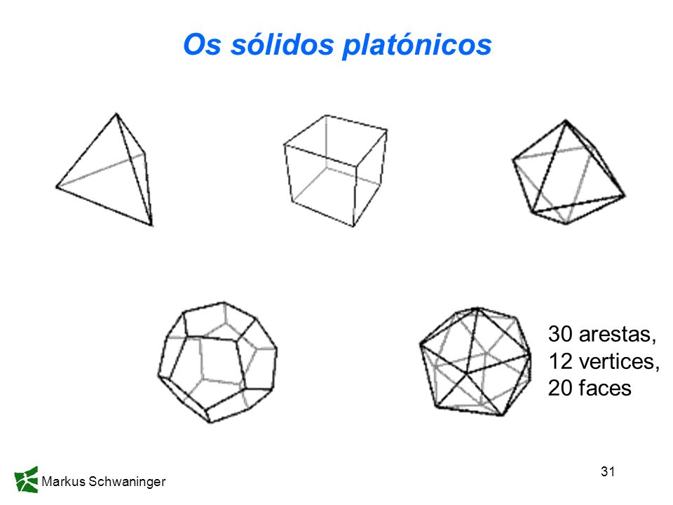 Os sólidos platónicos 30 arestas, 12 vertices, 20 faces