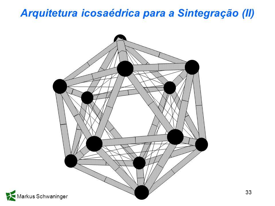 Arquitetura icosaédrica para a Sintegração (II)