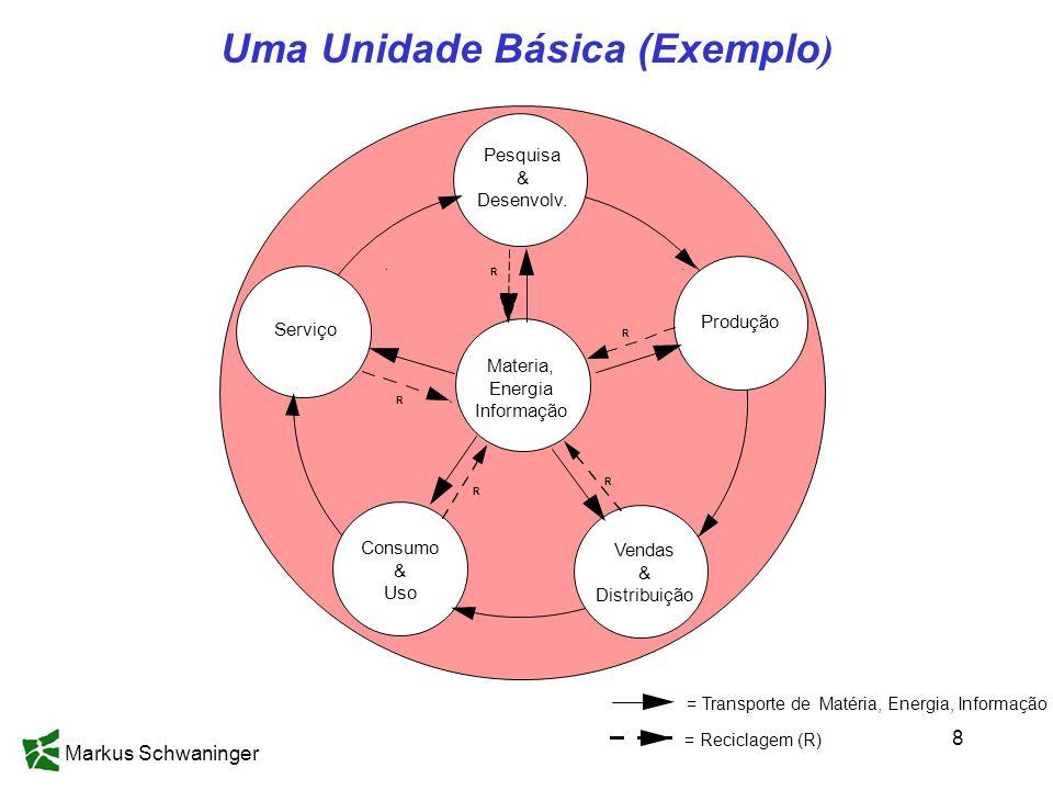 Uma Unidade Básica (Exemplo)