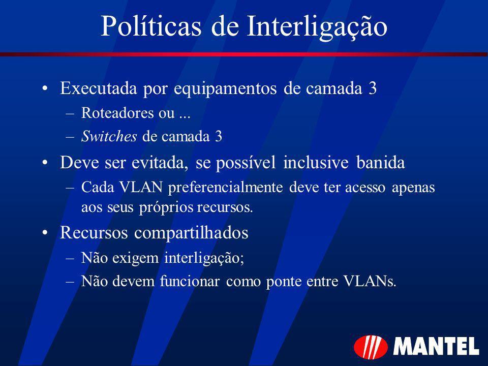 Políticas de Interligação