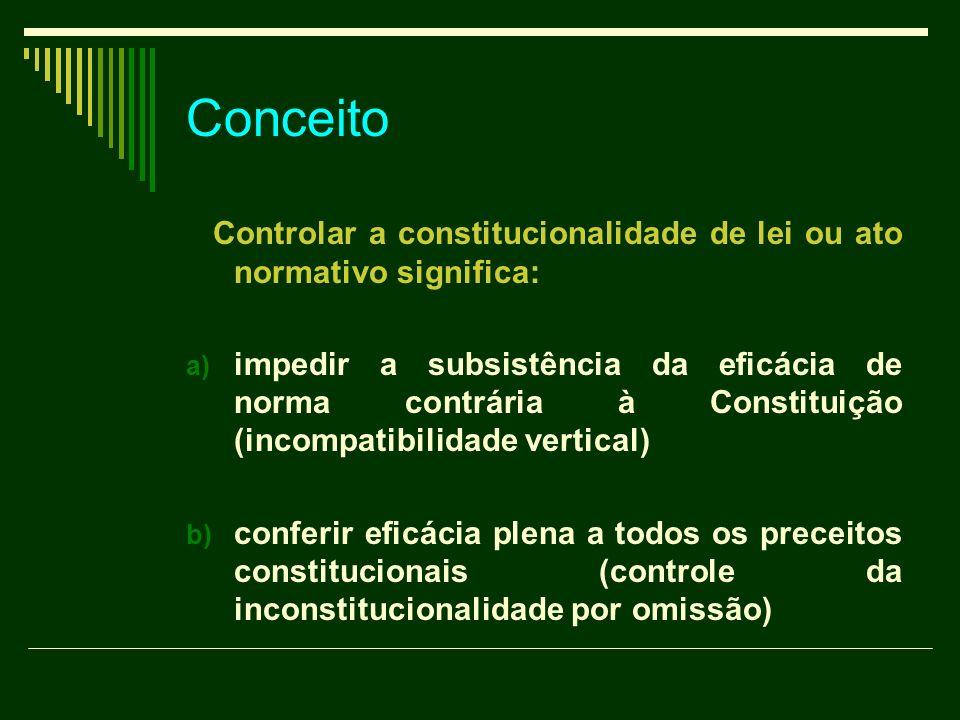 Conceito Controlar a constitucionalidade de lei ou ato normativo significa: