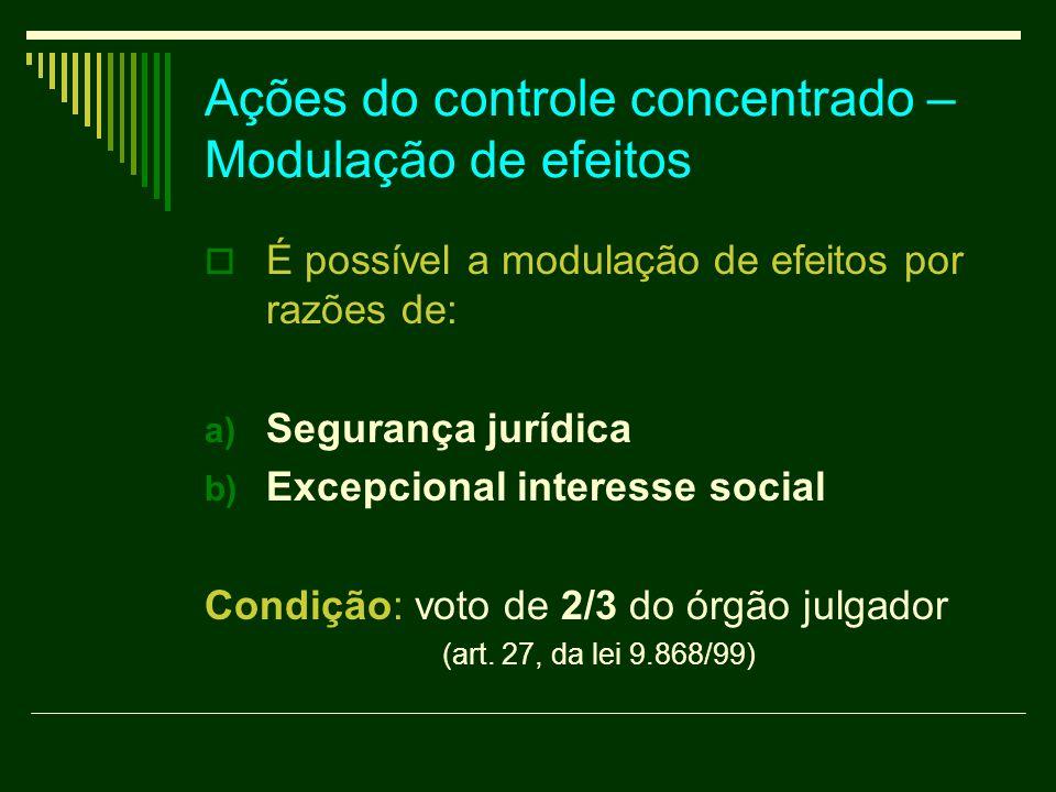 Ações do controle concentrado – Modulação de efeitos
