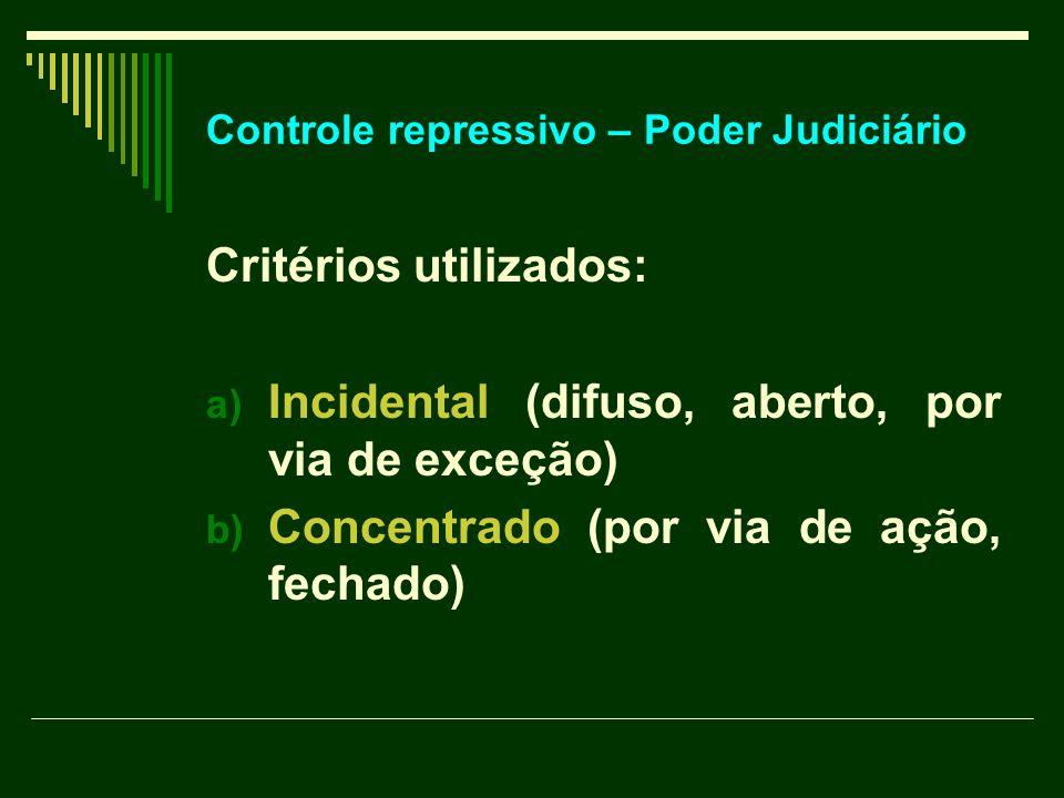 Controle repressivo – Poder Judiciário