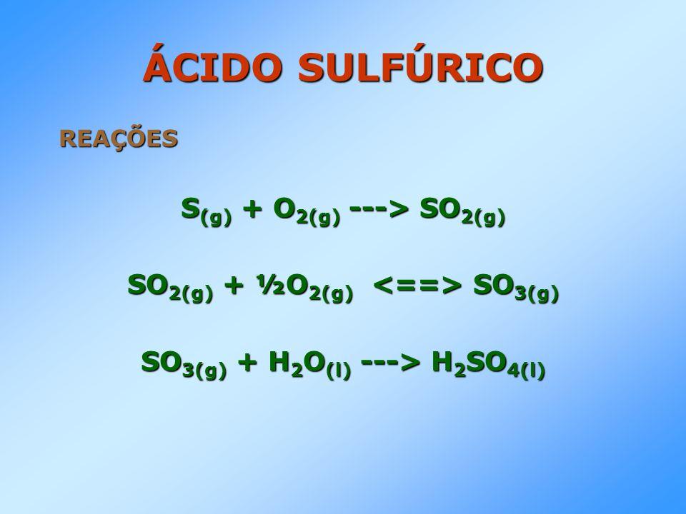 ÁCIDO SULFÚRICO S(g) + O2(g) ---> SO2(g)