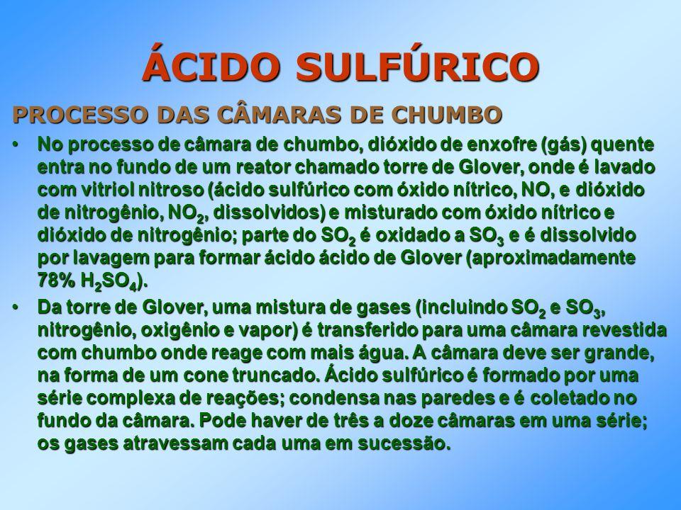 ÁCIDO SULFÚRICO PROCESSO DAS CÂMARAS DE CHUMBO