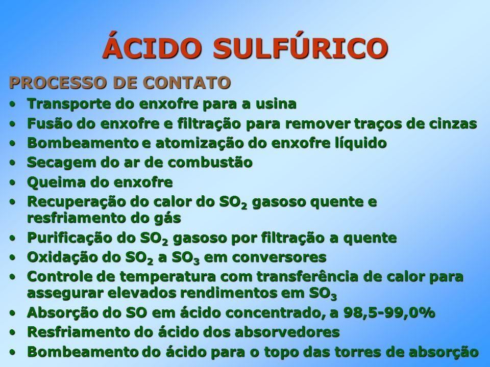 ÁCIDO SULFÚRICO PROCESSO DE CONTATO Transporte do enxofre para a usina