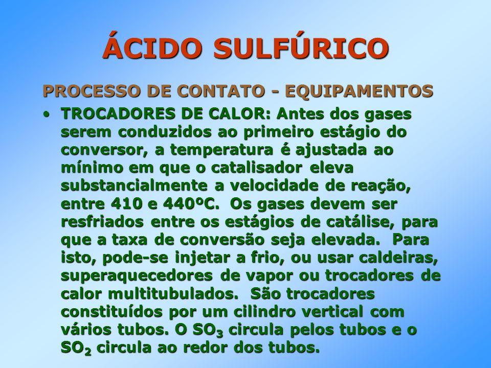 ÁCIDO SULFÚRICO PROCESSO DE CONTATO - EQUIPAMENTOS