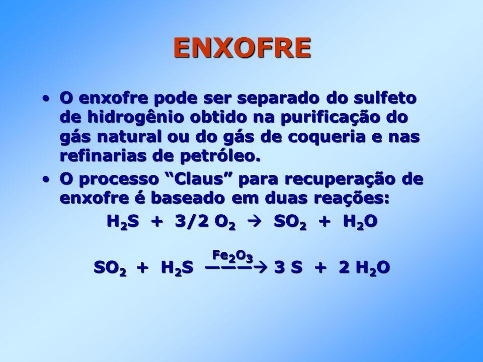 ENXOFRE O enxofre pode ser separado do sulfeto de hidrogênio obtido na purificação do gás natural ou do gás de coqueria e nas refinarias de petróleo.