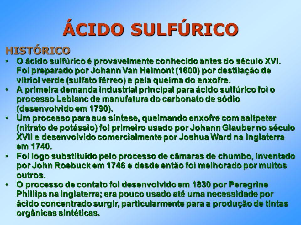 ÁCIDO SULFÚRICO HISTÓRICO