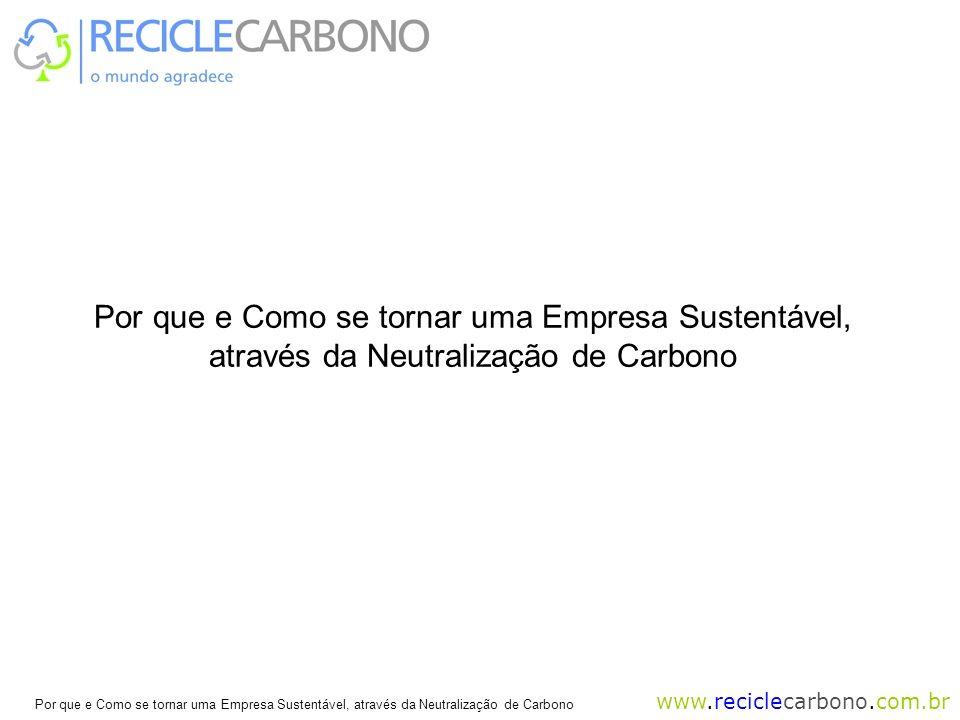 Por que e Como se tornar uma Empresa Sustentável, através da Neutralização de Carbono
