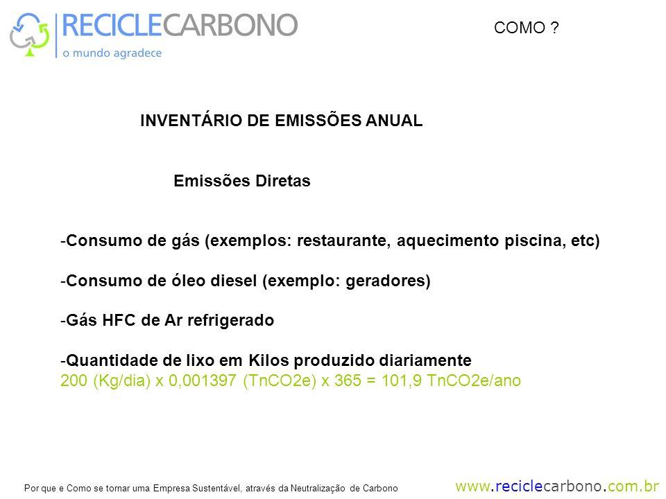 COMO INVENTÁRIO DE EMISSÕES ANUAL. Emissões Diretas. Consumo de gás (exemplos: restaurante, aquecimento piscina, etc)