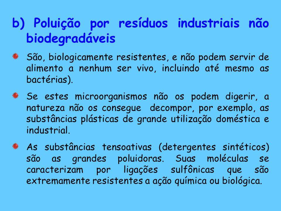b) Poluição por resíduos industriais não biodegradáveis