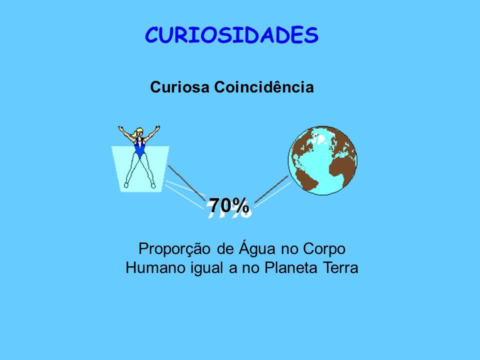 Proporção de Água no Corpo Humano igual a no Planeta Terra