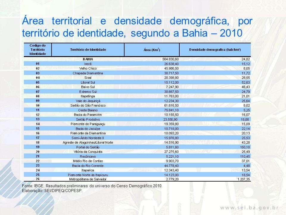 Área territorial e densidade demográfica, por território de identidade, segundo a Bahia – 2010