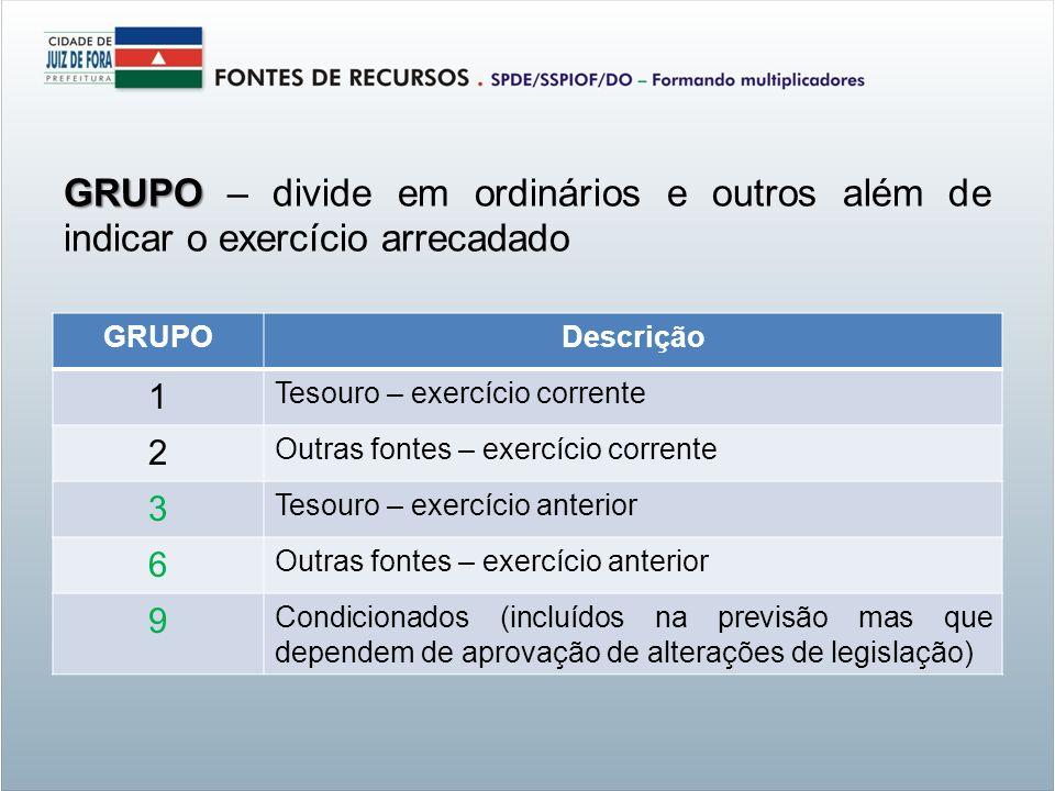 GRUPO – divide em ordinários e outros além de indicar o exercício arrecadado