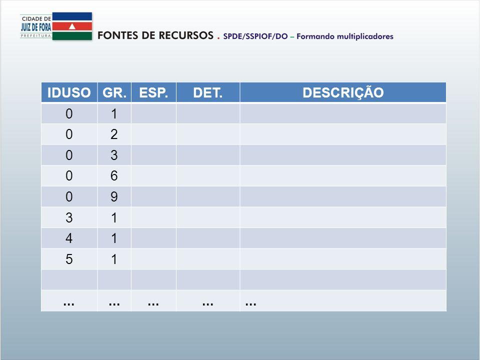 IDUSO GR. ESP. DET. DESCRIÇÃO 1 2 3 6 9 4 5 ...