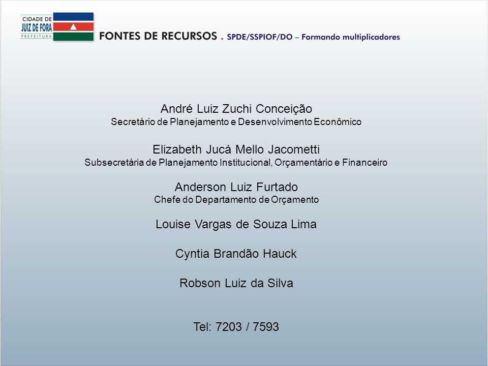 André Luiz Zuchi Conceição