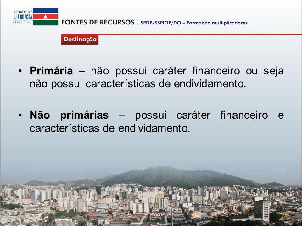Primária – não possui caráter financeiro ou seja não possui características de endividamento.
