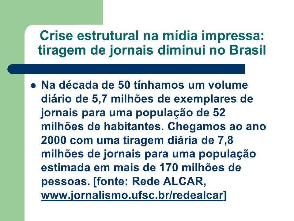 Crise estrutural na mídia impressa: tiragem de jornais diminui no Brasil