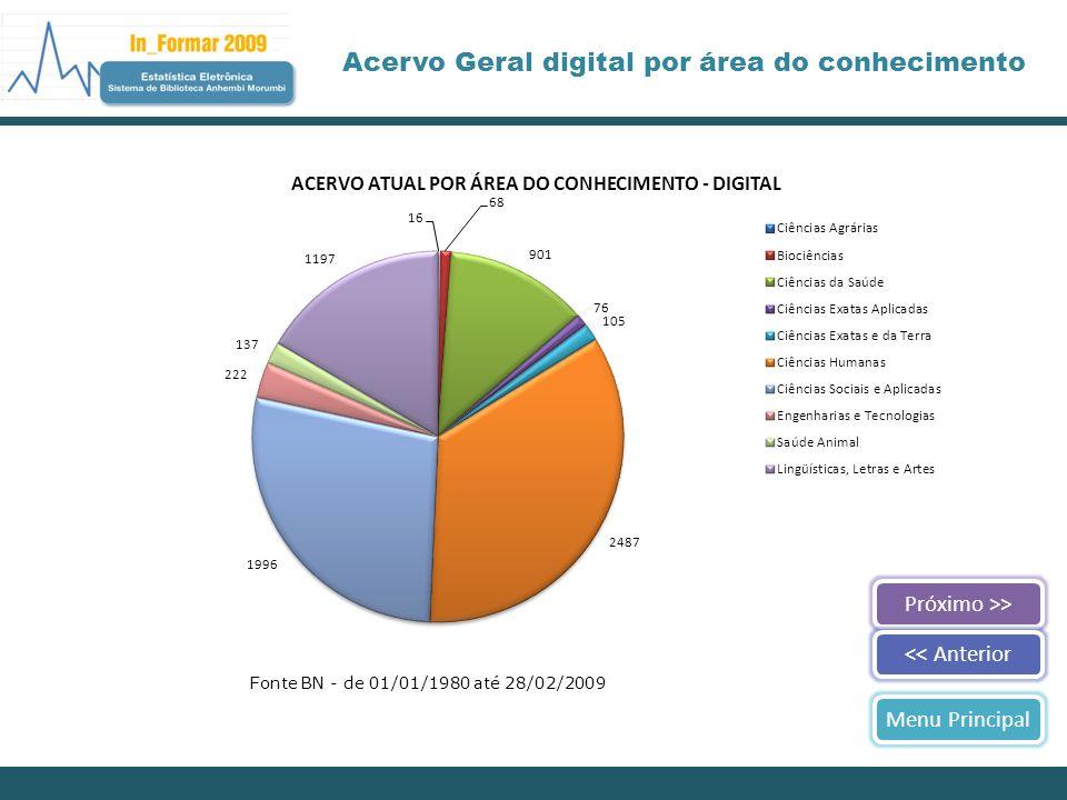 Acervo Geral digital por área do conhecimento