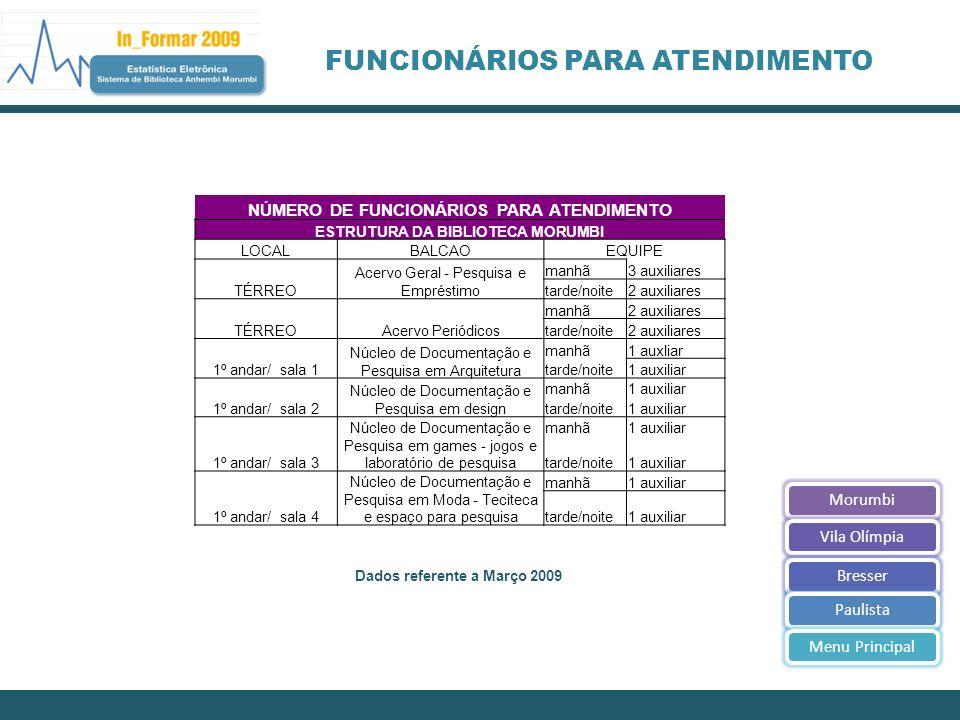 FUNCIONÁRIOS PARA ATENDIMENTO