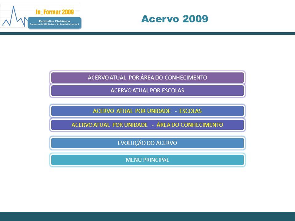 Acervo 2009 ACERVO ATUAL POR ÁREA DO CONHECIMENTO