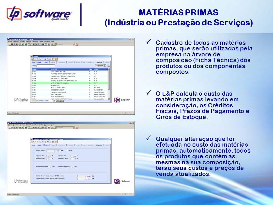 MATÉRIAS PRIMAS (Indústria ou Prestação de Serviços)