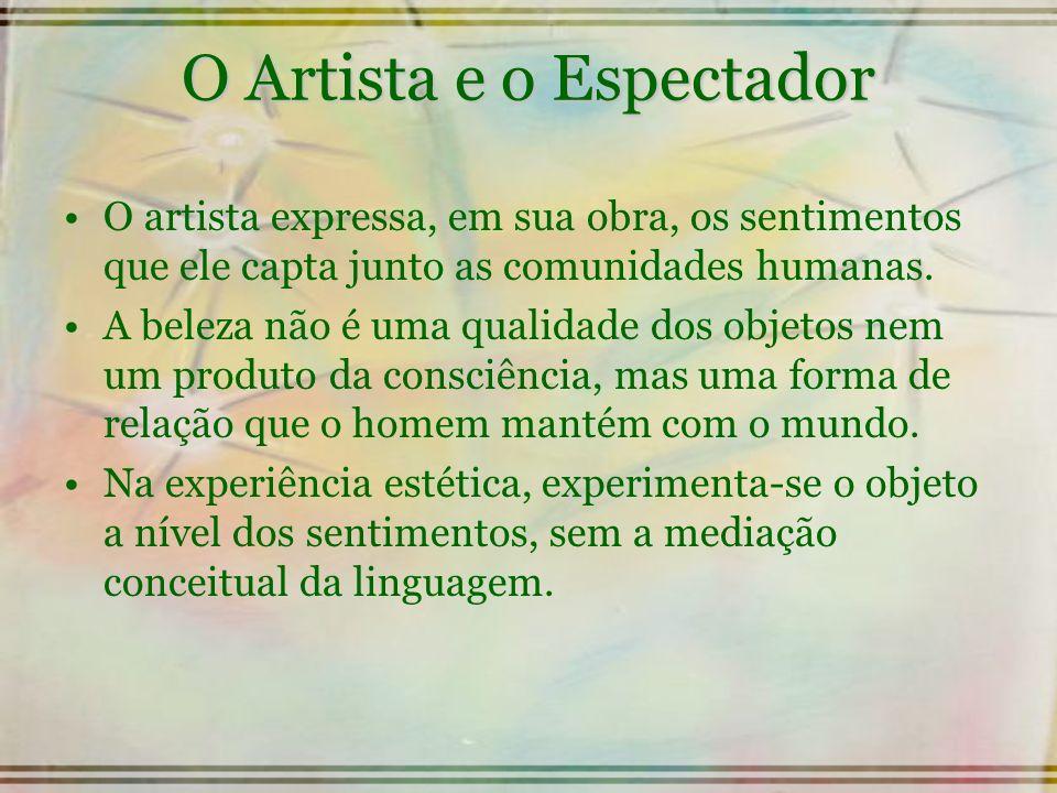 O Artista e o Espectador