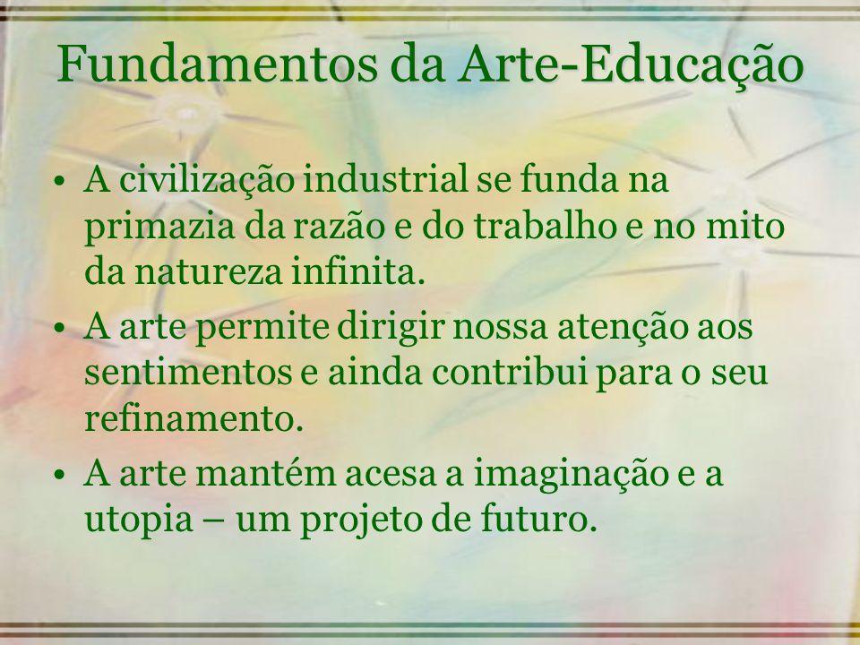 Fundamentos da Arte-Educação