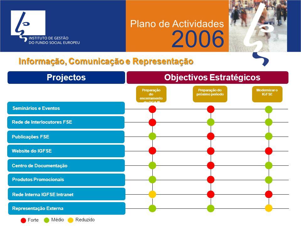 Projectos Objectivos Estratégicos Projectos