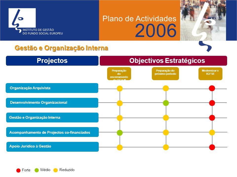 Projectos Objectivos Estratégicos