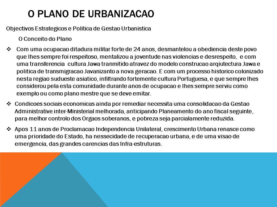 O PLANO de URBANIZACAO Objectivos Estrategicos e Politica de Gestao Urbanistica. O Conceito do Plano.