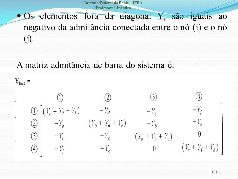 Os elementos fora da diagonal Yij são iguais ao negativo da admitância conectada entre o nó (i) e o nó (j).