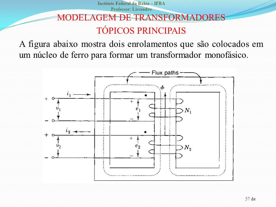 MODELAGEM DE TRANSFORMADORES TÓPICOS PRINCIPAIS A figura abaixo mostra dois enrolamentos que são colocados em um núcleo de ferro para formar um transformador monofásico.