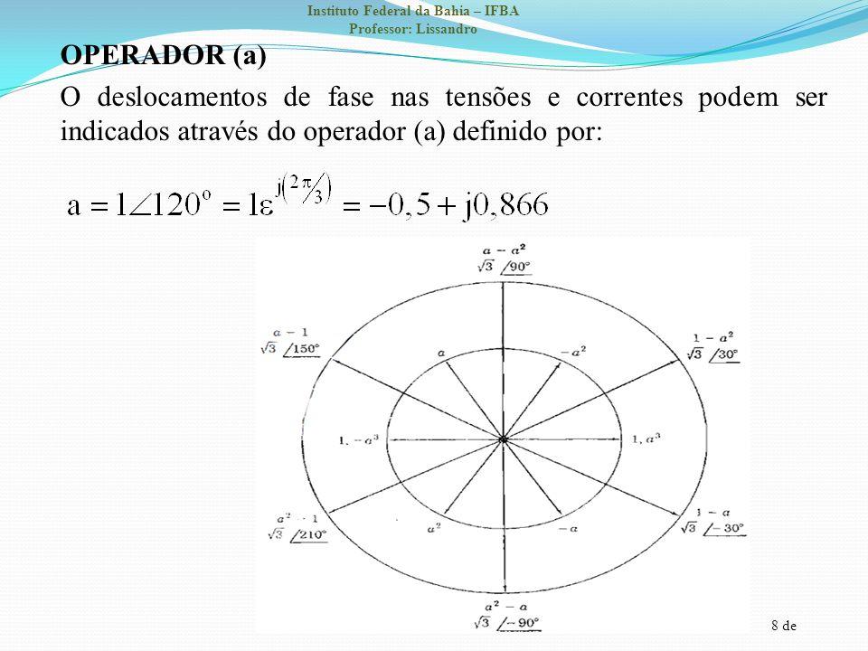 OPERADOR (a) O deslocamentos de fase nas tensões e correntes podem ser indicados através do operador (a) definido por:
