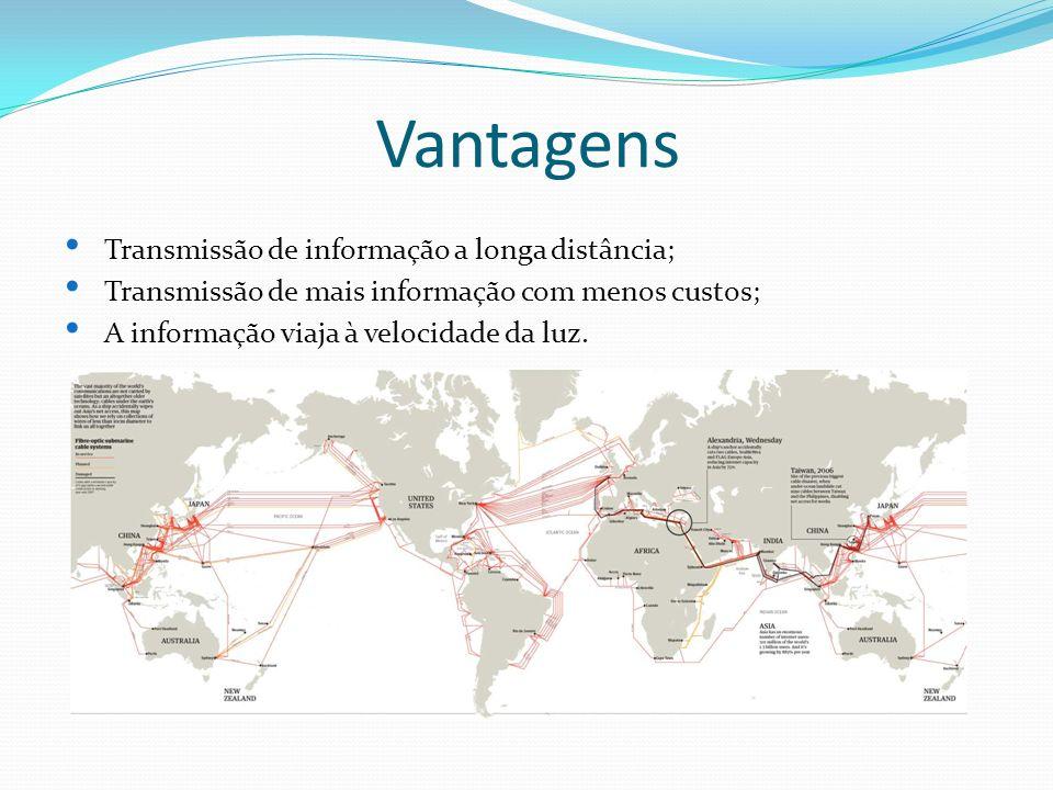 Vantagens Transmissão de informação a longa distância;