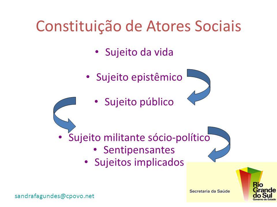 Constituição de Atores Sociais