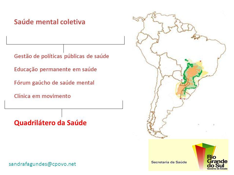 Saúde mental coletiva Quadrilátero da Saúde