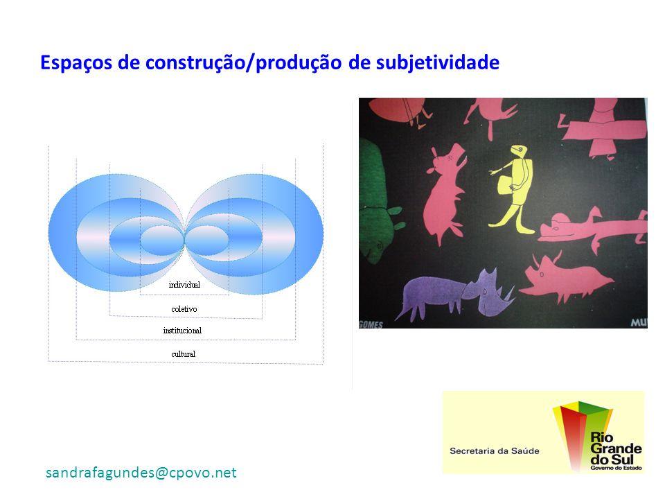 Espaços de construção/produção de subjetividade