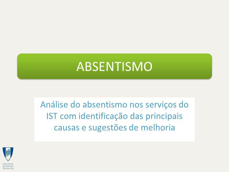 ABSENTISMO Análise do absentismo nos serviços do IST com identificação das principais causas e sugestões de melhoria.