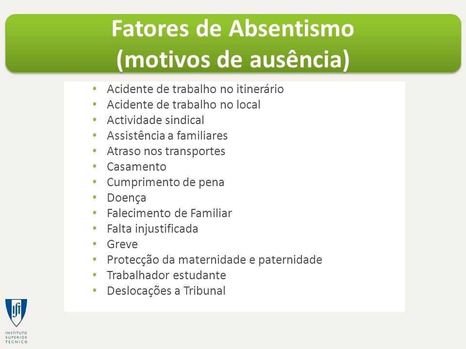 Fatores de Absentismo (motivos de ausência)