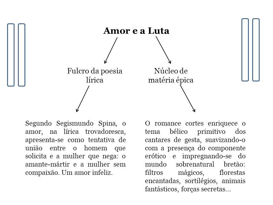 Amor e a Luta Fulcro da poesia lírica Núcleo de matéria épica