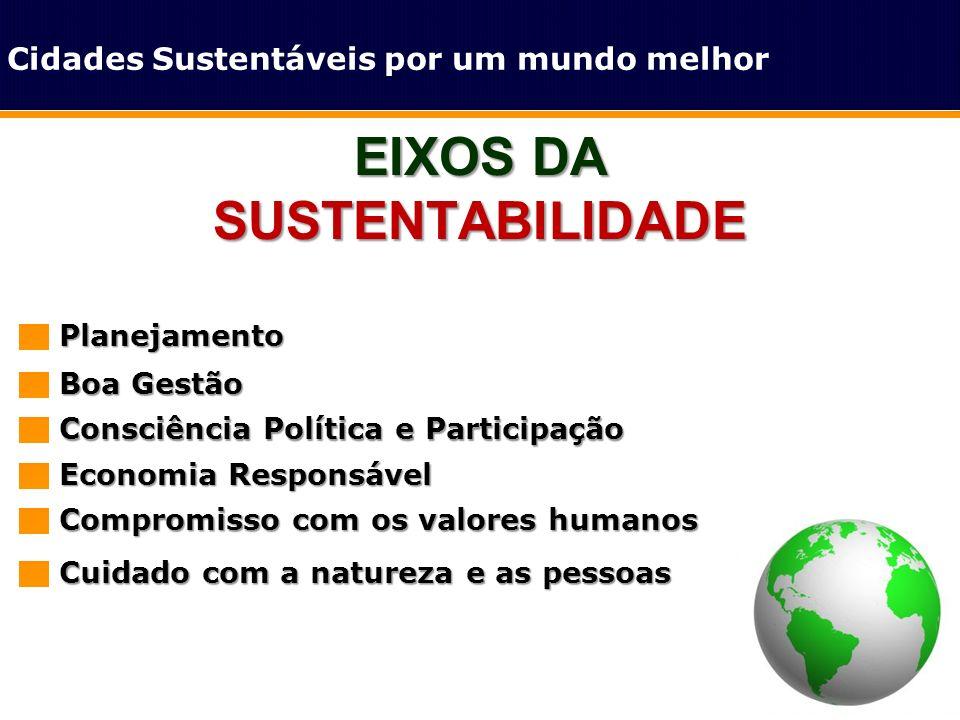 EIXOS DA SUSTENTABILIDADE