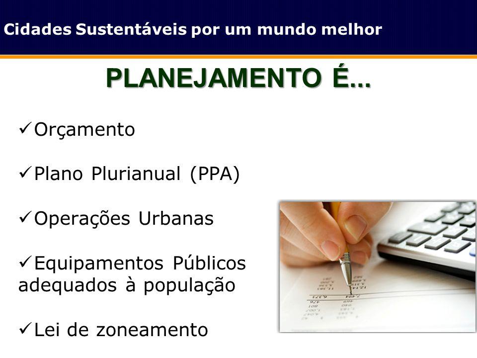 PLANEJAMENTO É... Orçamento Plano Plurianual (PPA) Operações Urbanas