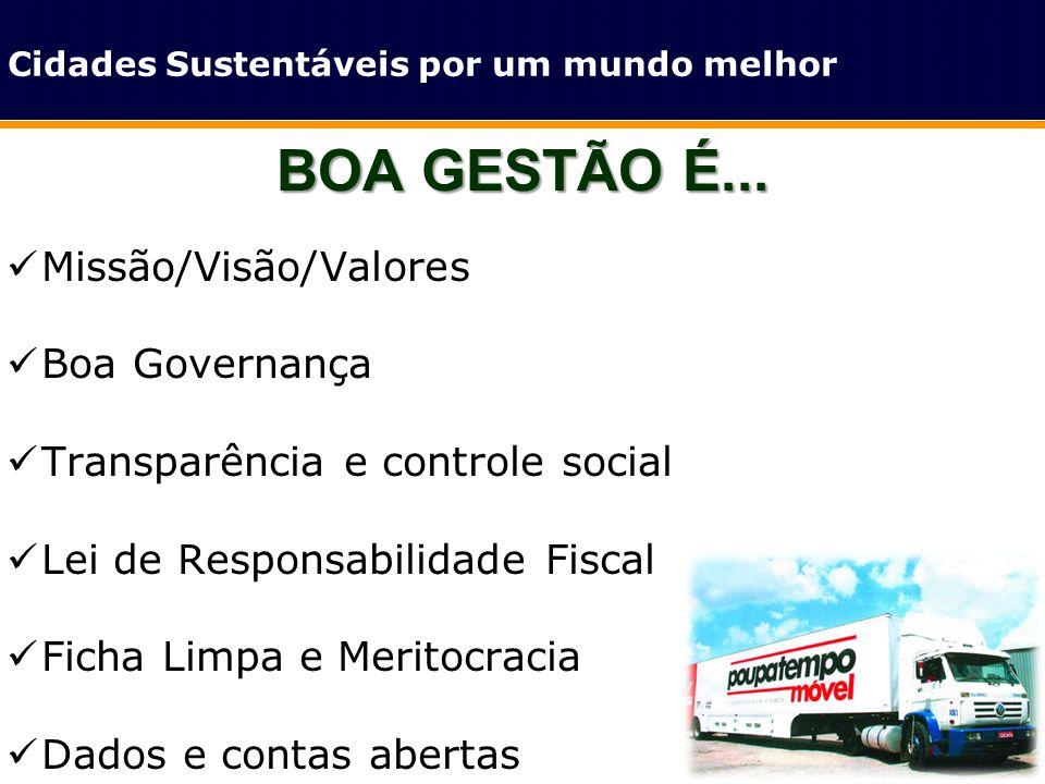 BOA GESTÃO É... Missão/Visão/Valores Boa Governança