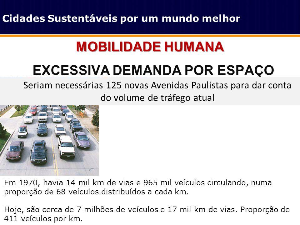 EXCESSIVA DEMANDA POR ESPAÇO