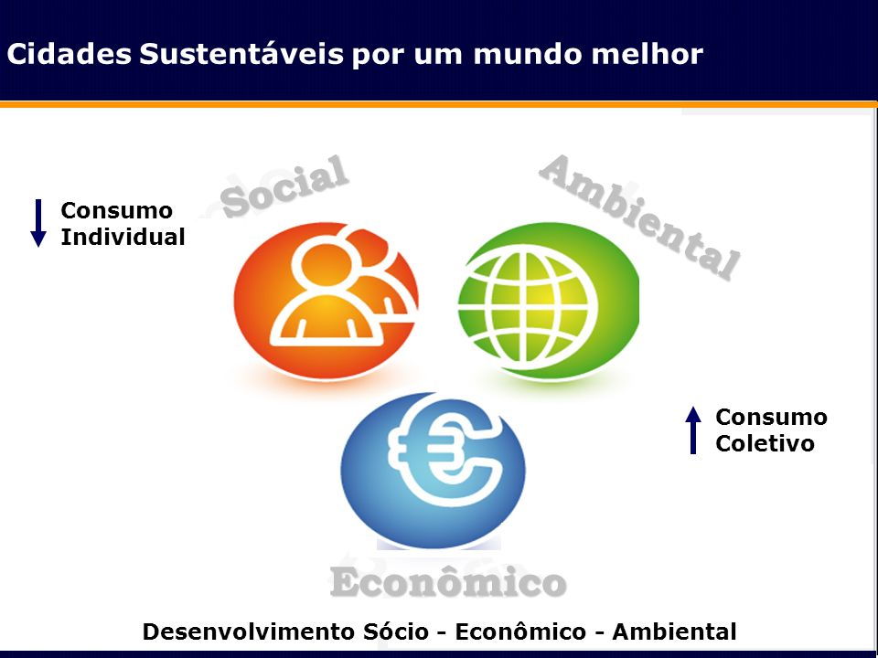 Desenvolvimento Sócio - Econômico - Ambiental
