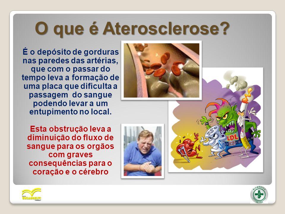O que é Aterosclerose